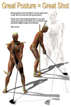 Golf Stance Poster