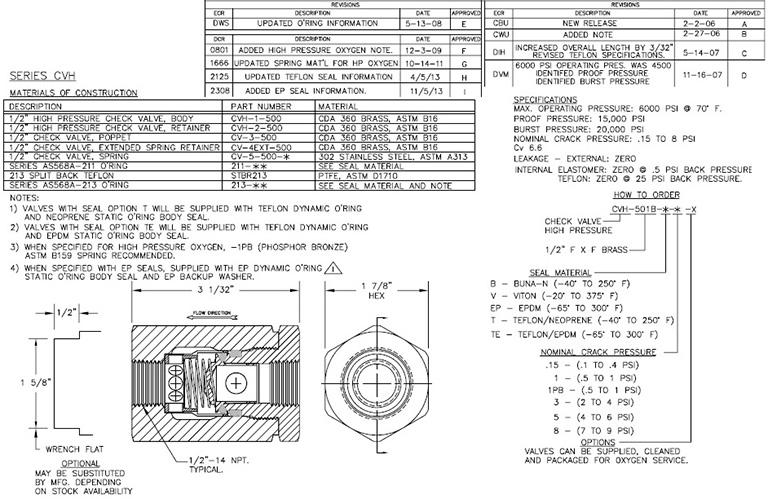 check-valve-cvh-spec-sheet.jpg