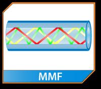 Glc Sx Mm Sfp Optical Transceiver 1000base Cisco