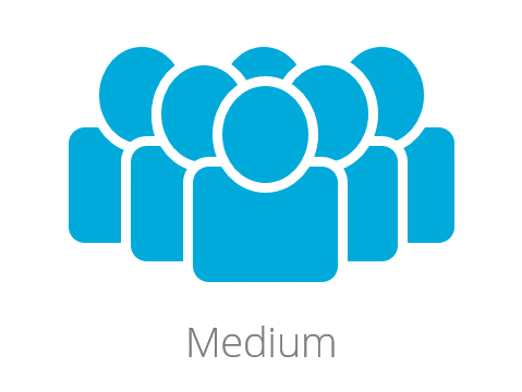 Medium Room Kits
