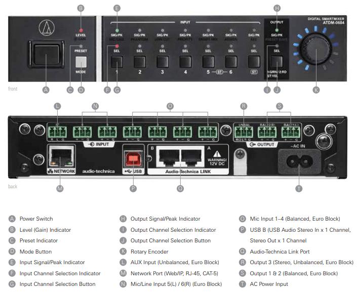 Audio-Technica from VCG