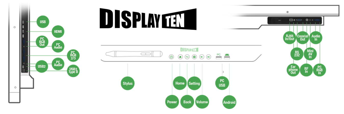 Display Ten Interactive Panel Connections