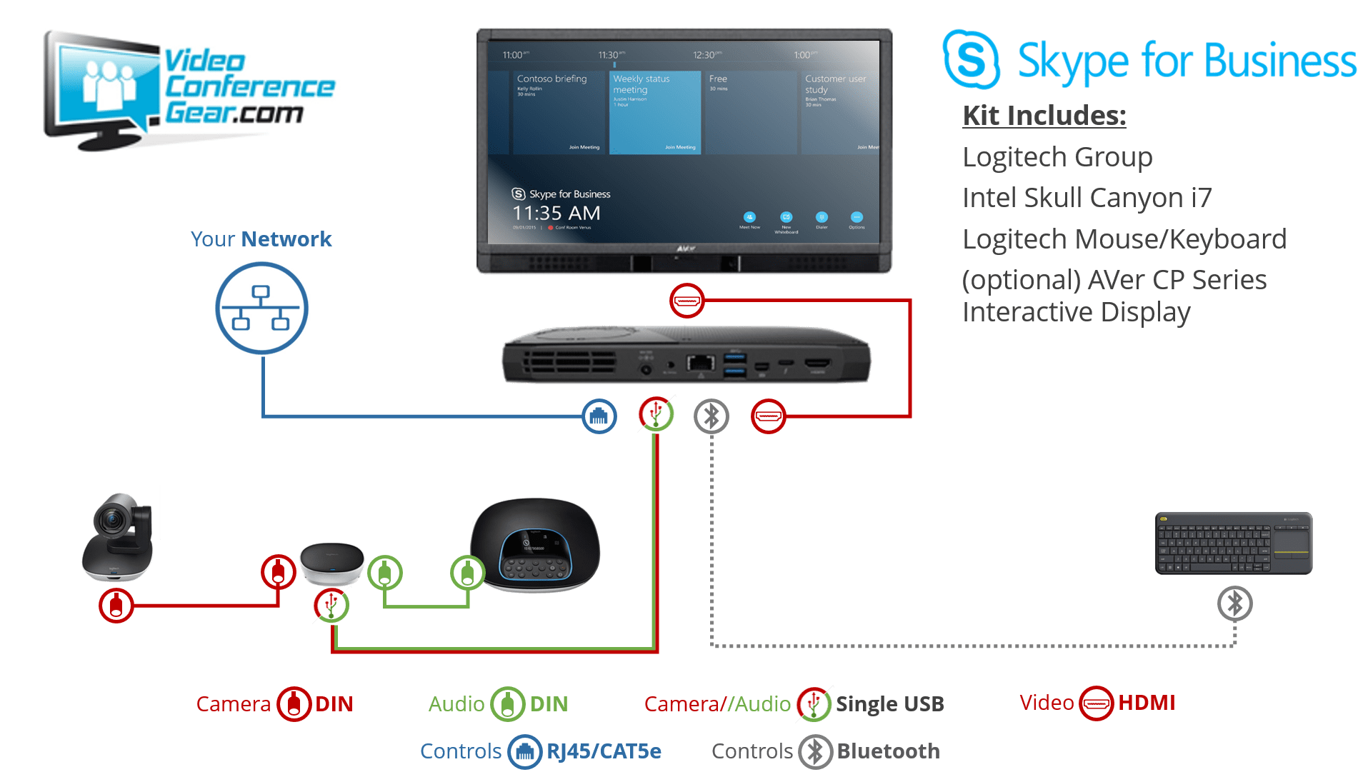 Skype for Business Logitech Group Kit