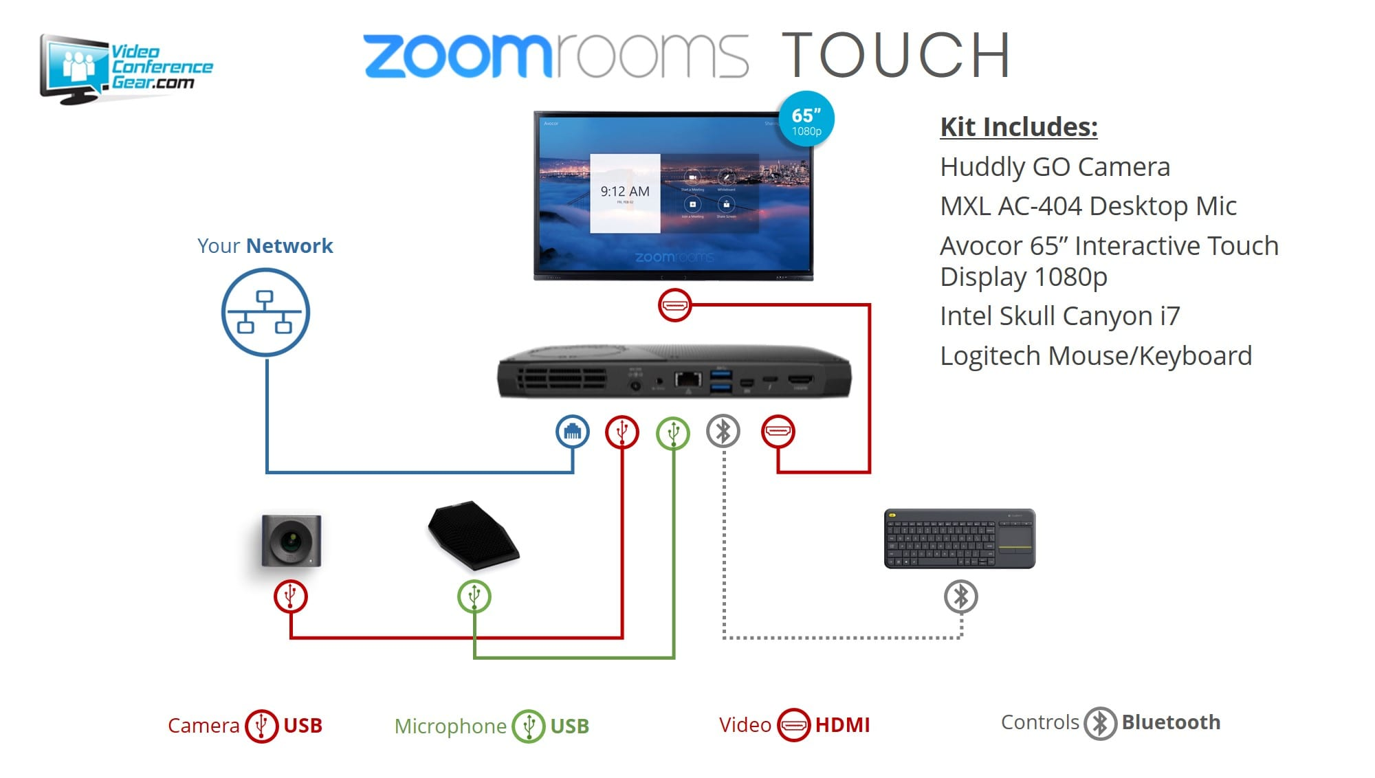 Zoom Rooms Touch With Avocor F Series 65 1080p Interactive Display Logitech Mic Wiring Diagram Kit From Video Conference Gearfeaturing The Acocor