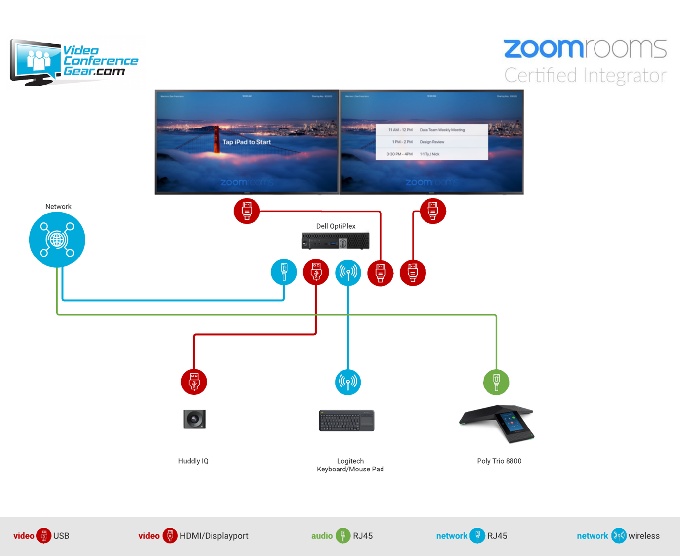 Zoom Rooms Kits from VCG