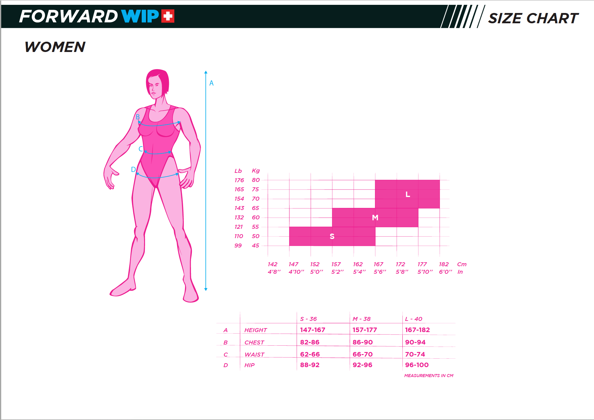 boat-crew-gear-forward-wip-womens-sizing-2019.png