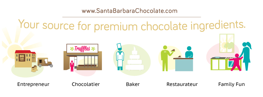 chocolate making and chocolate supplier.jpg