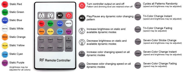rf-led-controller-with-remote-4.jpg