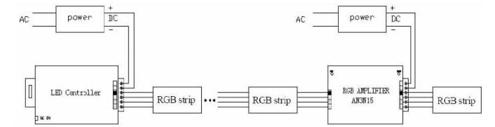 rgb-high-speed-power-amplifier-2.jpg