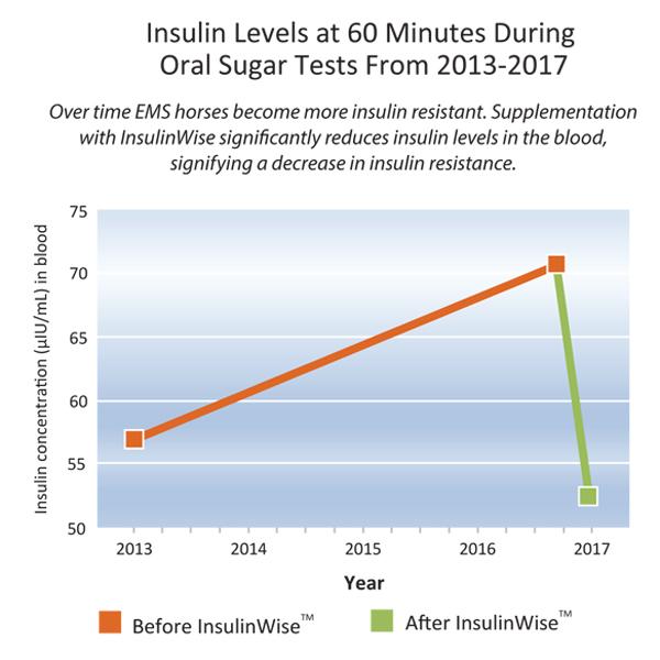 insulinwise-chart-2.jpg