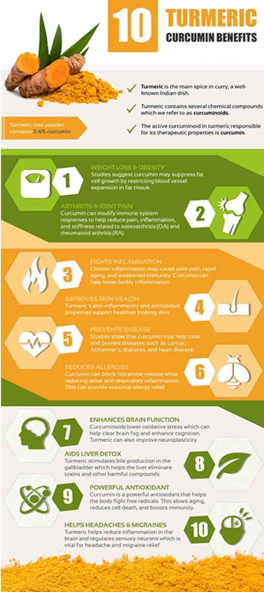 turmeric-infographic.webp.jpg