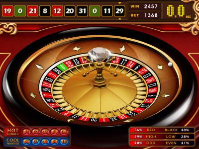zurich poker casino