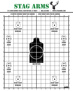 Carbine Target