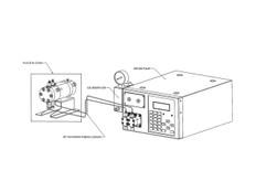 Model 531, Semi-Prep High Temperature Metering Pump