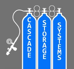 Cascade Storage Systems