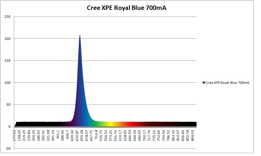 xpe-royalblue.jpg
