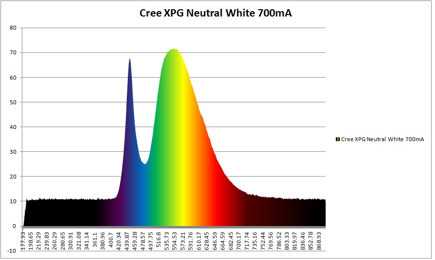 xpg-neutral-white.jpg