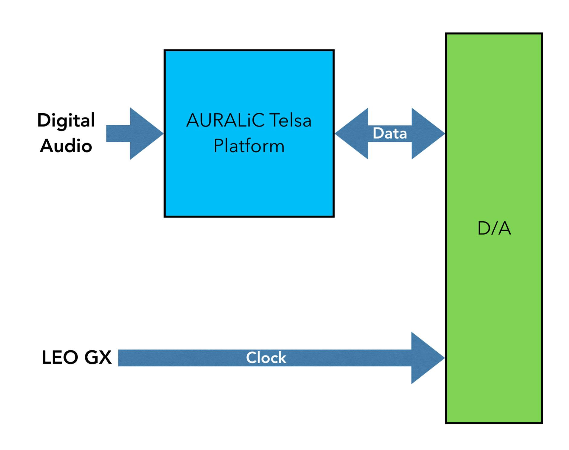 direct-to-digital.jpg