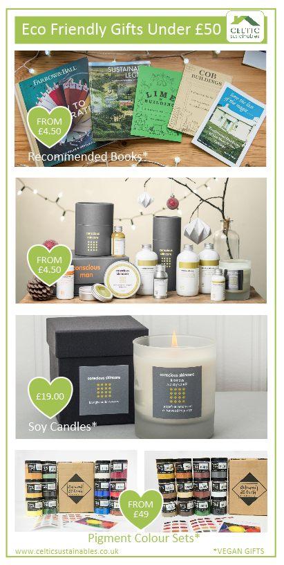 Eco Friendly Gift under £50
