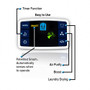 Ebac 3850e 21 Litre Dehumidifier Control panel