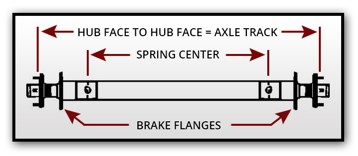 Axle Load Calculation Diagram : How to measure a boat trailer axle