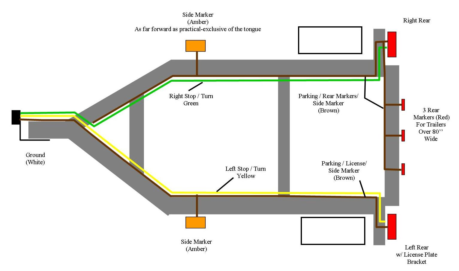Wiring Diagram Trailer Lights Ireland : Trailer light wiring diagram