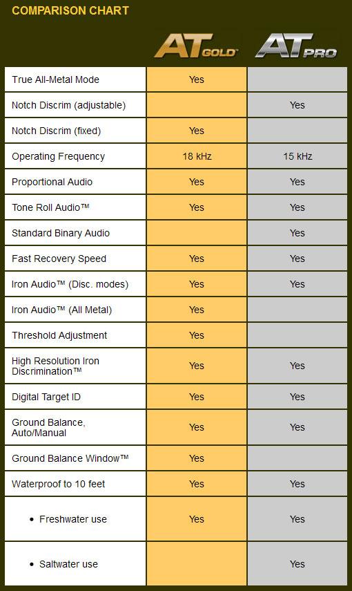 atgold-atpro-comparison-chart.jpg
