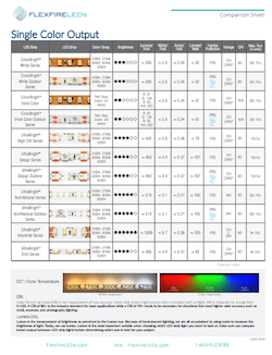 LED Strip Light Comparison Sheet