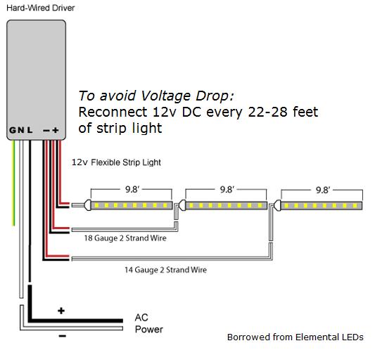 what is voltage drop 12v led strip light wire gauge calculation in long runs. Black Bedroom Furniture Sets. Home Design Ideas