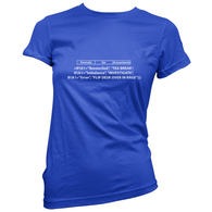 Formula for Accountants Womens T-Shirt