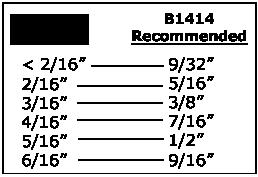 b1414-chart.png