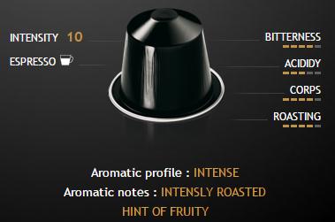 Vị đắng hương trái cây của viên nén cà phê Nespresso RISTRETTO