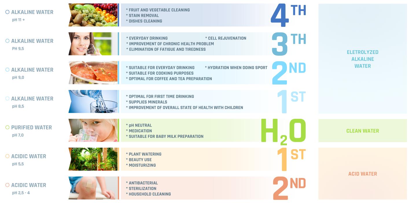 alkaline-water-benefits.png