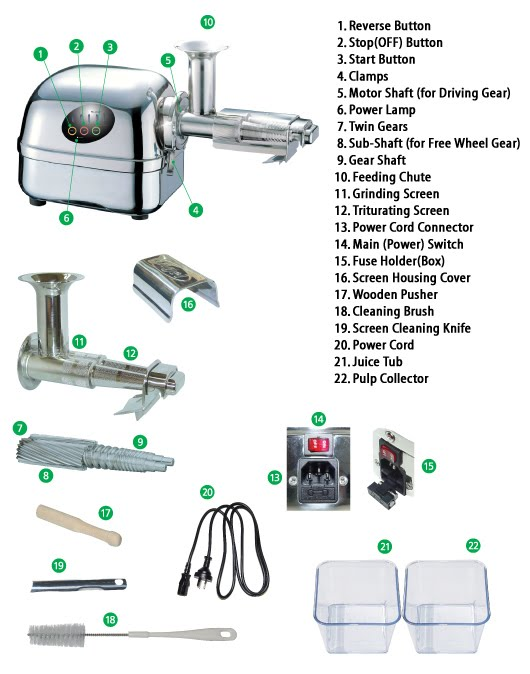angel-juicer-7500-parts.jpg