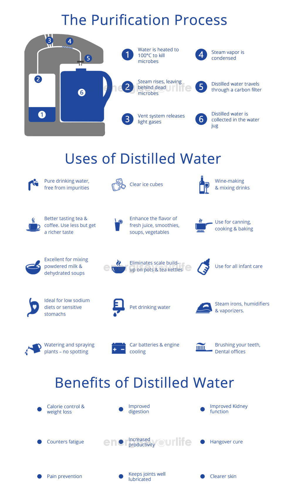 distillation-infographic-2.png