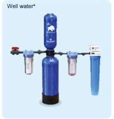 well-water-filter.jpg