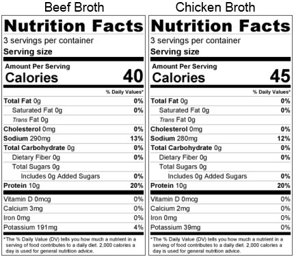 Broth Nutrition Facts