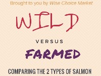 Ethics on Your Plate: Salmon