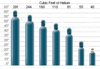 Buy Helium Tanks
