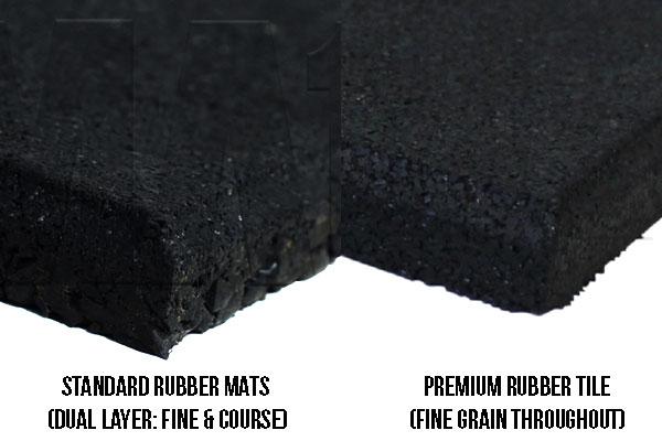 Standard gym mats vs Premium gym mats