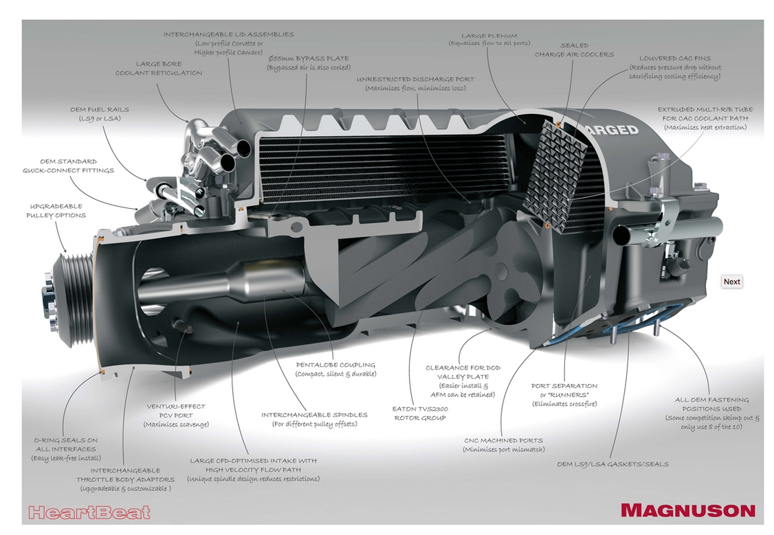 Camaro ZL1/Cadillac CTS-V LSA L.2L V8 Hearbeat Supercharger System on