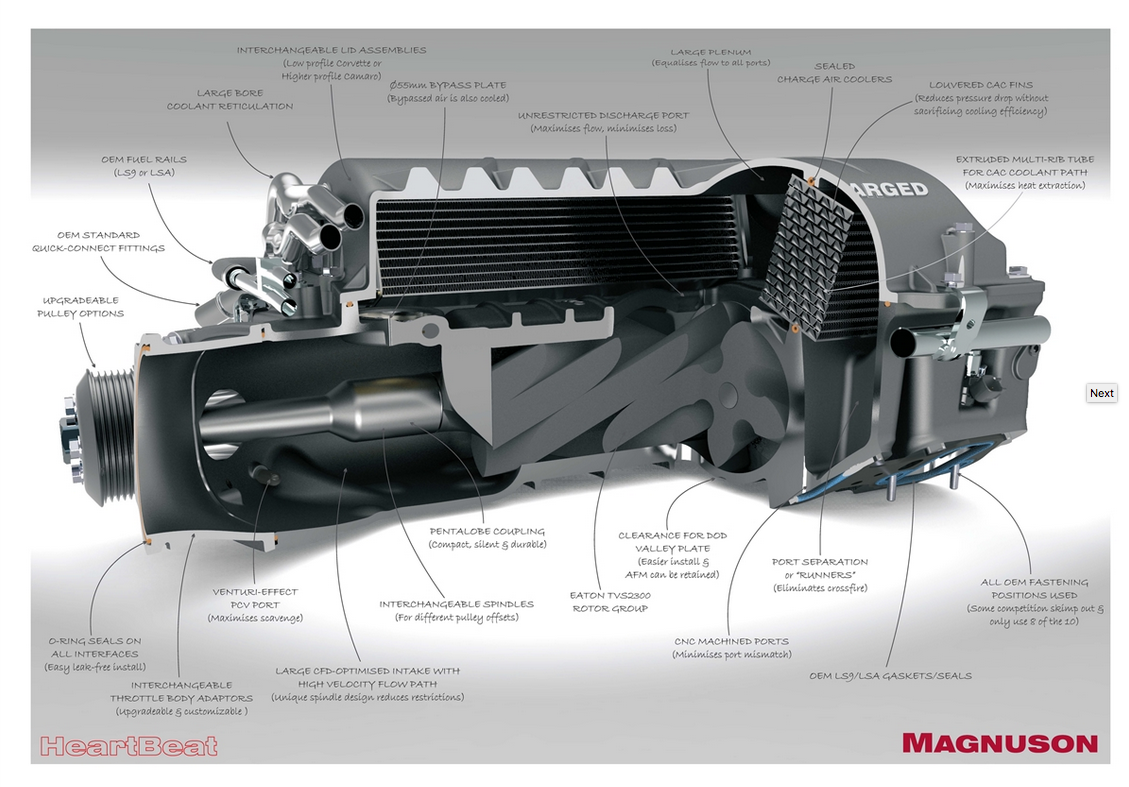 Chevrolet Camaro SS LS3/L99 6.2 L V8 Heartbeat Supercharger System - Hawks  Third Generation | Chevrolet L99 Engine Diagram |  | Hawks Motorsports