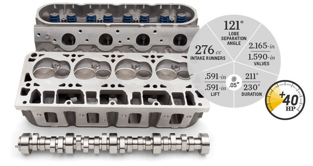 2010-2015 LS3 CNC-Ported Heads, Cam and component, Deluxe Kit - GM