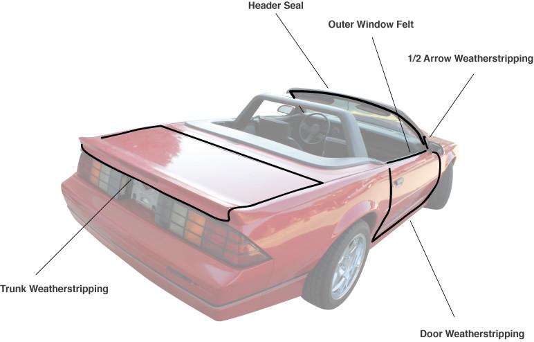 Window Weatherstrip Inner /& Outer Felt Kit Set of 8 for 67 Camaro Firebird HT