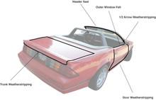 Firebird T-Top To Body Weatherstrip Seal 1982-92 Camaro TP7003
