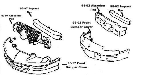 Front Bumper Cover, Camaro 98-2002 USED Front Bumper