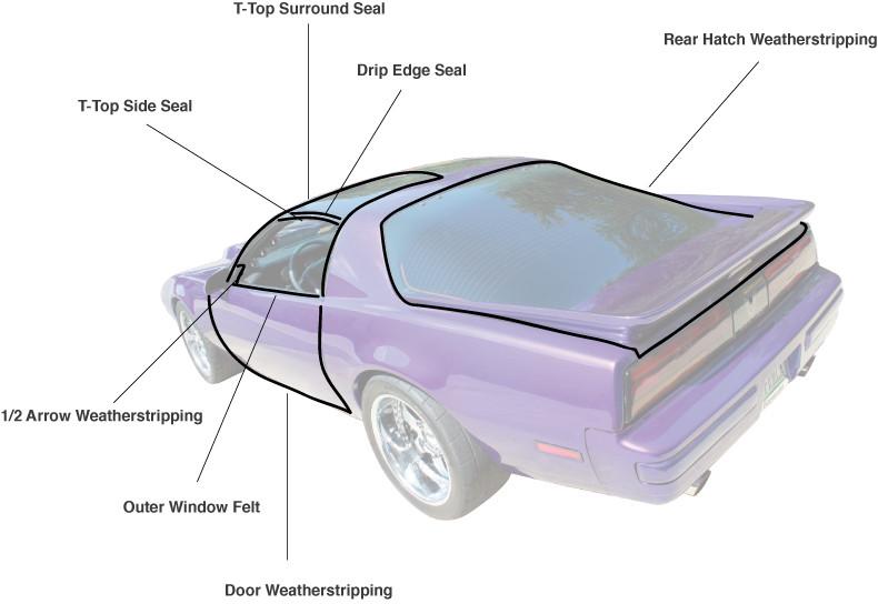 Door Panel Rails  Camaro  Firebird 82