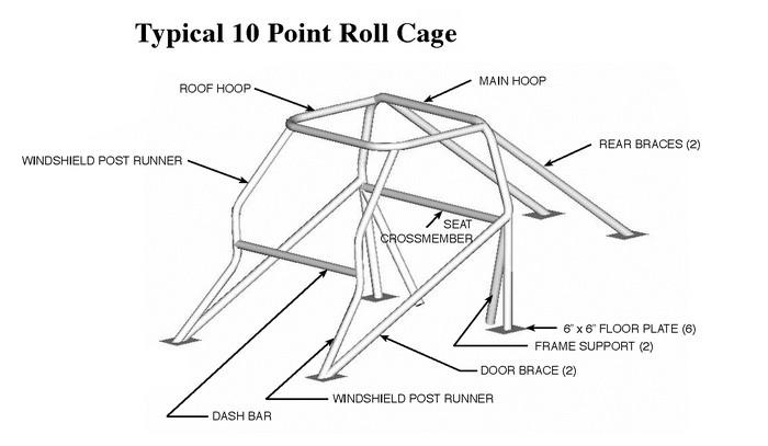 camaro  firebird 82-92 10 point roll cage  chromoly