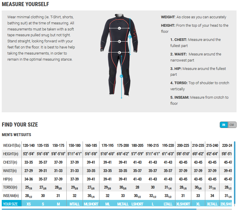 Image result for bare mens wetsuit size chart