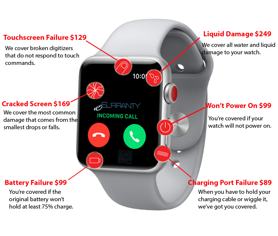 apple-watch-3-cost-to-repair-image.png